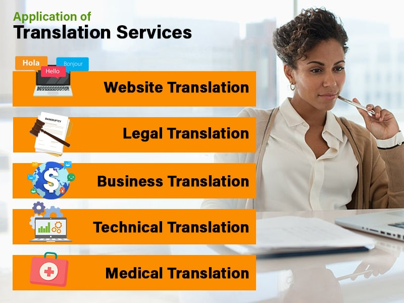 Application of Translation Services